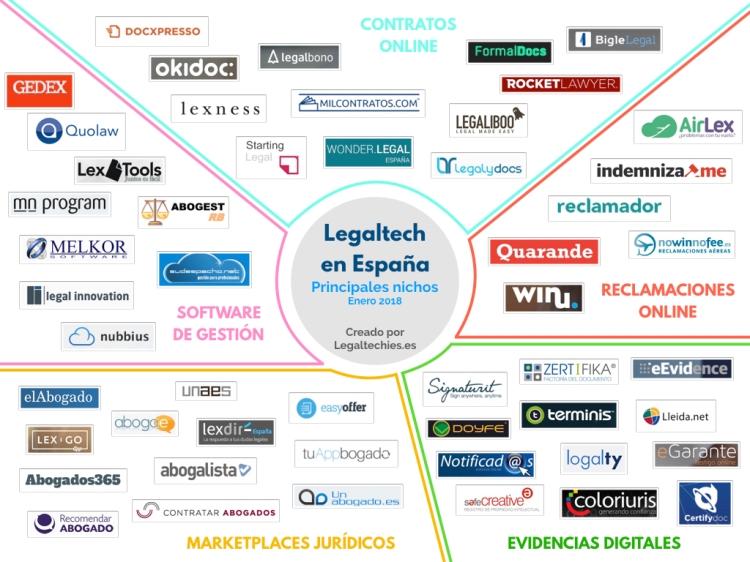 Legaltech_españa_enero_2018.001